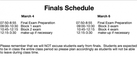 Southwest students are going to take finals Mar. 4 and Mar. 6. For many students, this is an opportunity to get grades up before the end of the term.